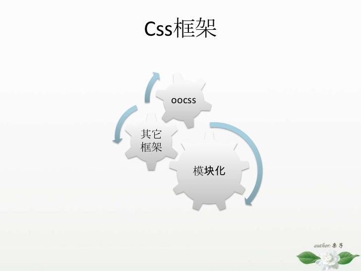 Css框架<br />