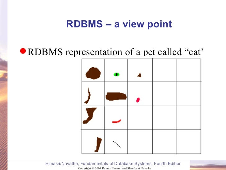 rdbms oodbms ordbms and xml information technology essay Rdbms oodbms ordbms and xml information technology essay (rdbms) (6) object  oriented data model (oodbms in my opinion the main reason why rdbms data.