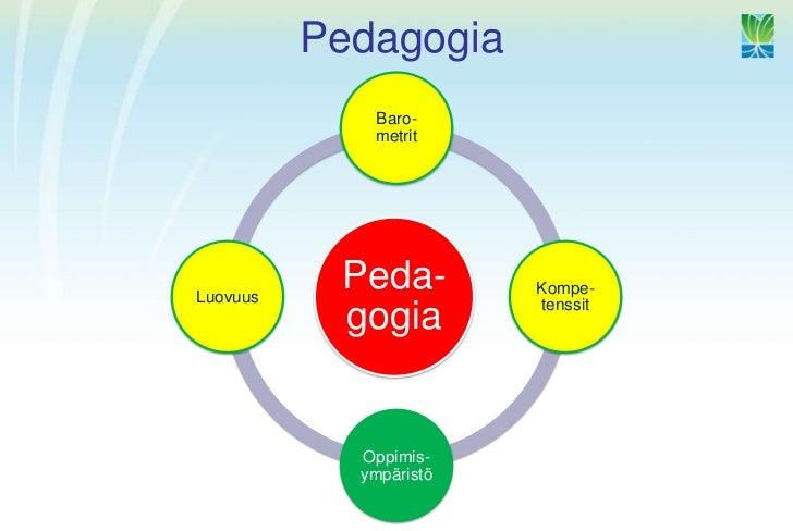 Vaihtoehtopedagogiikka