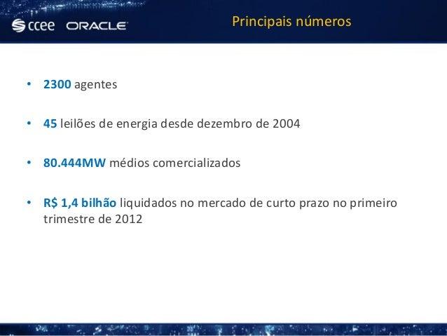 Oracle Open World - Portal CCEE Slide 3
