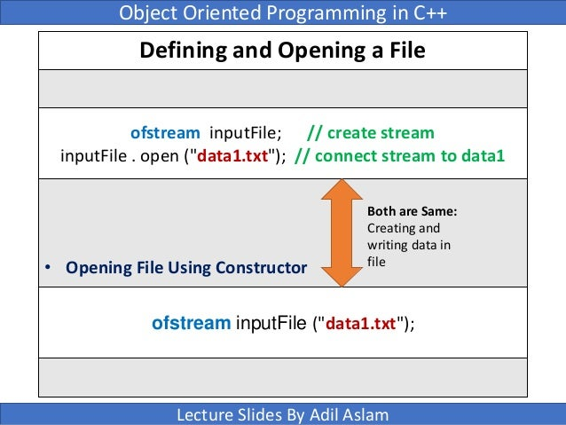 Chapter 6: Interfacing to the Raspberry Pi Input/Outputs
