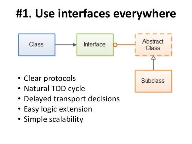 Architecture Design Java oop paradigm, principles of good design and architecture of java appl…