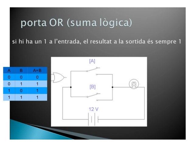 recordatori portes_logiques Slide 2
