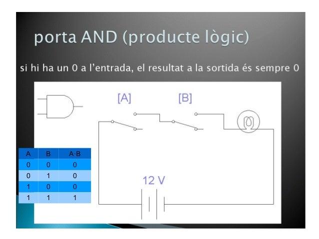 recordatori portes_logiques Slide 3