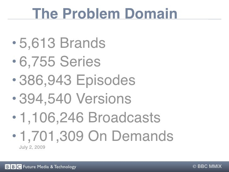 The Problem Domain  • 5,613 Brands • 6,755 Series • 386,943 Episodes • 394,540 Versions • 1,106,246 Broadcasts • 1,701,309...