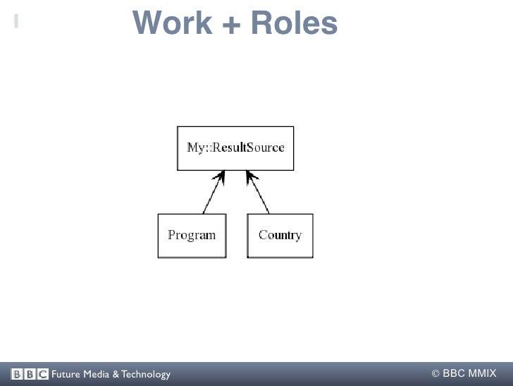 Work + Roles     Future Media & Technology       BBC MMIX
