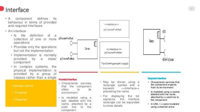Component diagram dependencies ports connectors 8 ccuart Image collections