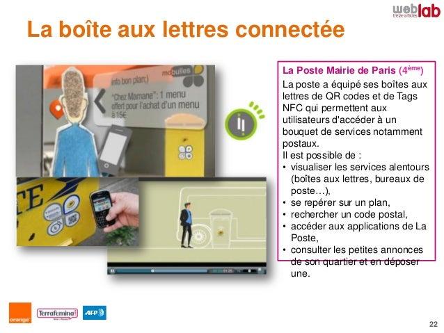 Transports intelligents et smart cities les enjeux de la e mobilit - Boite aux lettres connectee ...