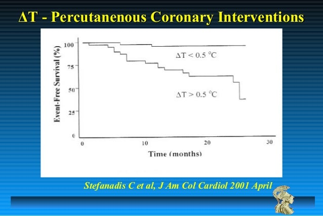Stefanadis C et al, J Am Col Cardiol 2001 April ΔΤ - Percutanenous Coronary InterventionsΔΤ - Percutanenous Coronary Inter...
