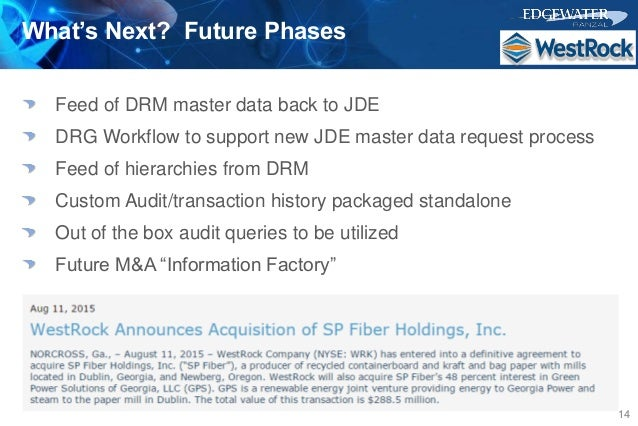 Enabling Business Transformation with DRM & FDMEE