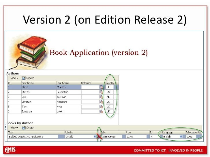 report definition language book The report definition language (rdl) is a powerful and flexible language for defining reports the specification for rdl runs over 100 pages the rdl project implements most of that functionality.