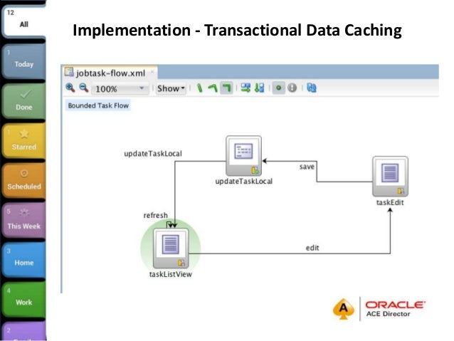 Oracle r12 data conversion strategy