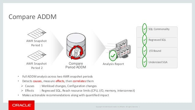 oracle open world exadata monitoring and management with em12c