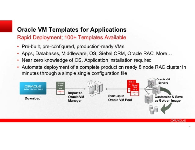 Oow ppt 2 for Download oracle vm templates