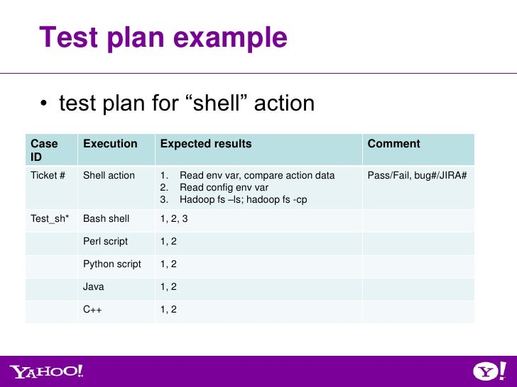 Superior Test Plan Example. July 2012 Hug Overview Of Oozie Qualification Process .  Example Test Plan