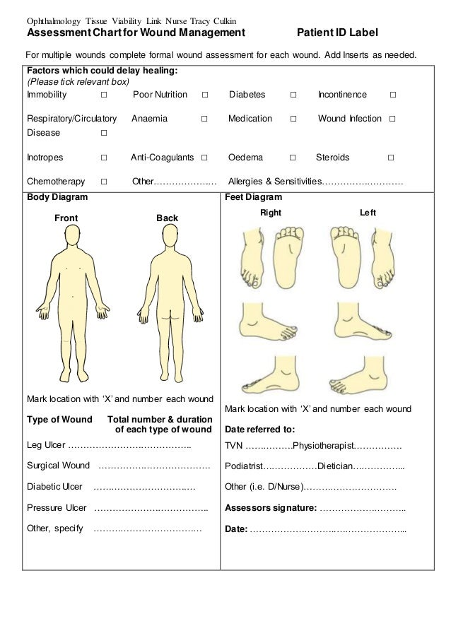 Ophthalmic Wound Care Assessment Chart