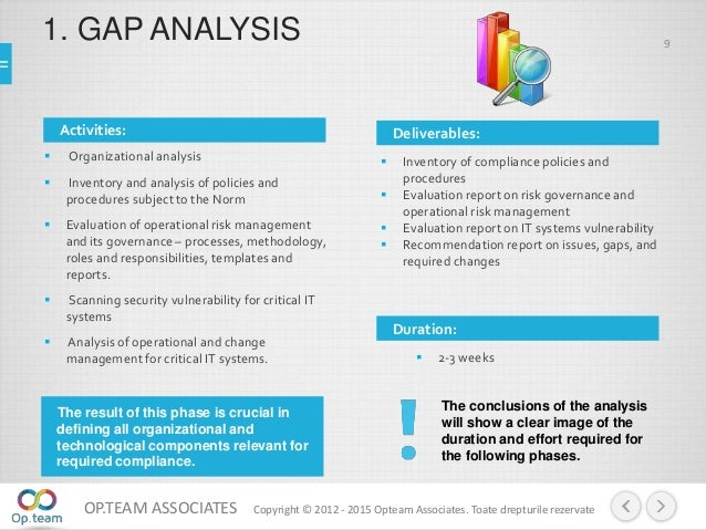 gap analysis hospitality industry Skills gap analysis: a 3-step process posted by jessica miller-merrell equipping your company with the right people to get the work done is the most basic and essential function of any hr team.
