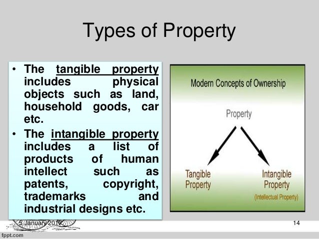 why protecting intellectual property rights are Protecting intellectual property rights can present certain challenges for   intellectual property in china, there are still reports from companies.