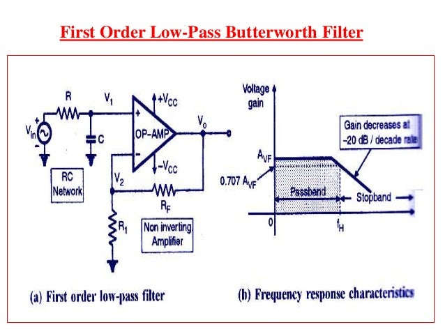 Op amp applications filters cw final (2)