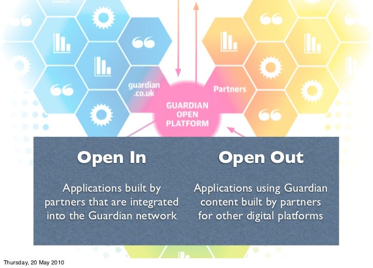 Open In                   Open Out                   Applications built by      Applications using Guardian               ...