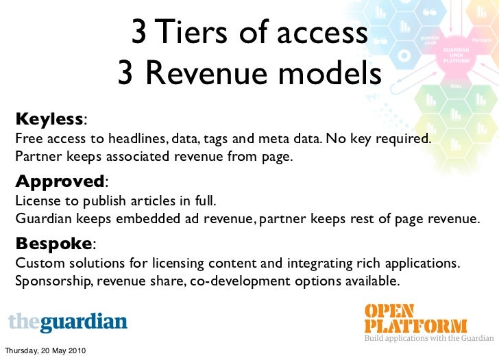 3 Tiers of access                         3 Revenue models   Keyless:   Free access to headlines, data, tags and meta data...