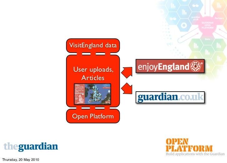 VisitEngland data                            User uploads,                            Articles                            ...