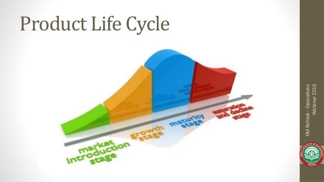 Product life cycle of san miguel corporation