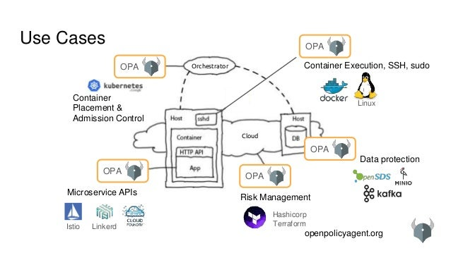 OPA APIs and Use Case Survey