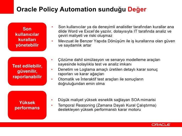 Oracle Policy Automation Ile Karar Ve Kural Otomasyonu
