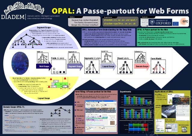 OPAL: A Passe-partout for Web Forms  DIADEM data extraction methodology  domain-centric intelligent automated  b-node  6 7...