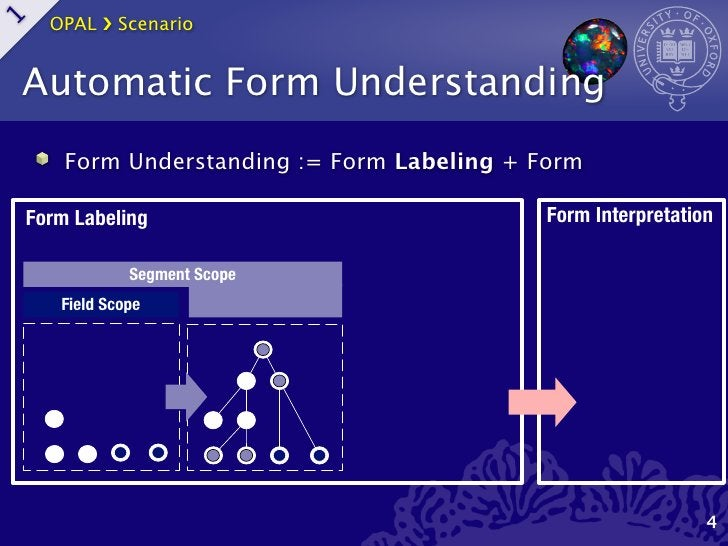 OPAL ›❯ Scenario1    Automatic Form Understanding        Form Understanding := Form Labeling + Form    Form Labeling      ...
