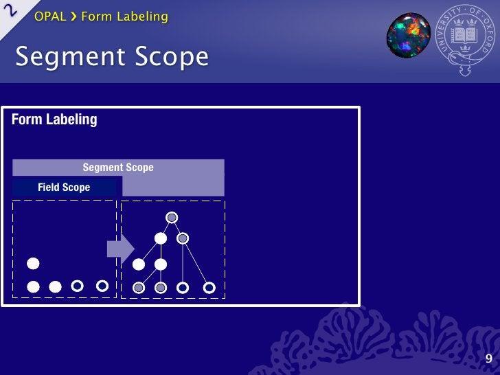OPAL ›❯ Form Labeling2    Segment ScopeForm Labeling              Segment Scope     Field Scope                           ...