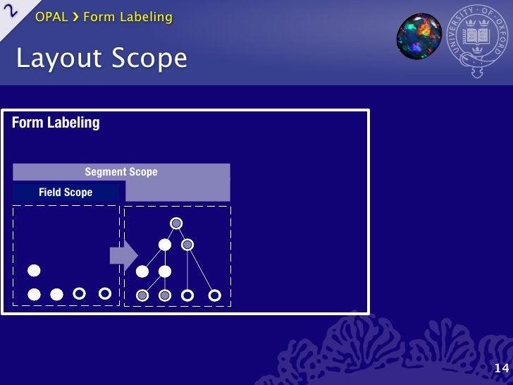OPAL ›❯ Form Labeling2    Layout ScopeForm Labeling              Segment Scope     Field Scope                            ...