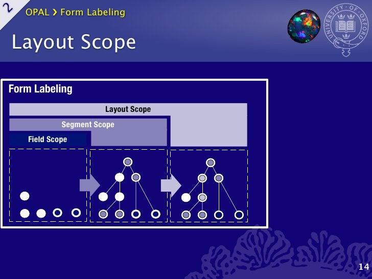 OPAL ›❯ Form Labeling2    Layout ScopeForm Labeling                        Layout Scope              Segment Scope     Fie...