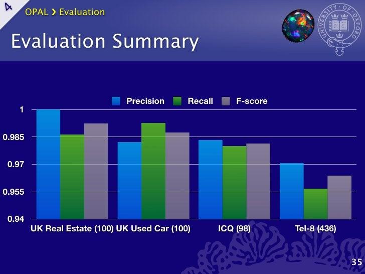 OPAL ›❯ Evaluation4 Evaluation Summary                               Precision      Recall       F-score    10.985 0.970.9...