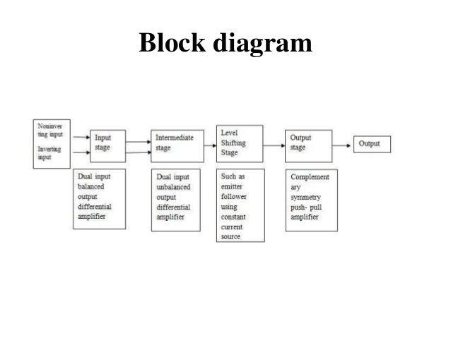 block diagram of operational amplifier – comvt, Wiring block
