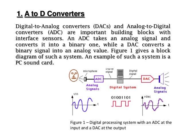 op amp operational amplifier