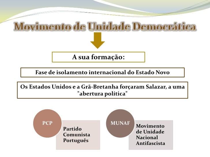 Pôs fim à Ditadura MilitarIniciou-se o período do Estado             Novo   Garantia os principais direitos           dos ...
