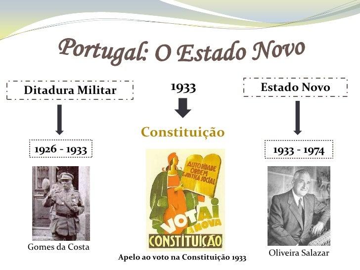Ditadura Militar                1933                    Estado Novo                        Constituição 1926 - 1933       ...