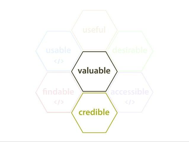 Fluxo de trabalho de Design Centrado no Usuário //UX.BLOG Definição Pesquisa Estratégia Protótipo Desenvolvimento