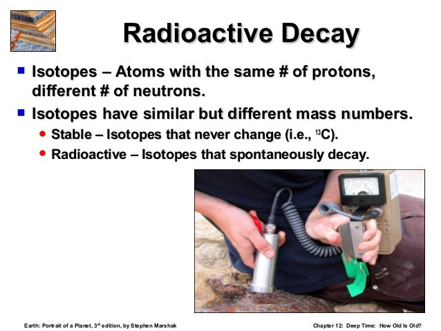 Radioactive isotope geological dating 1