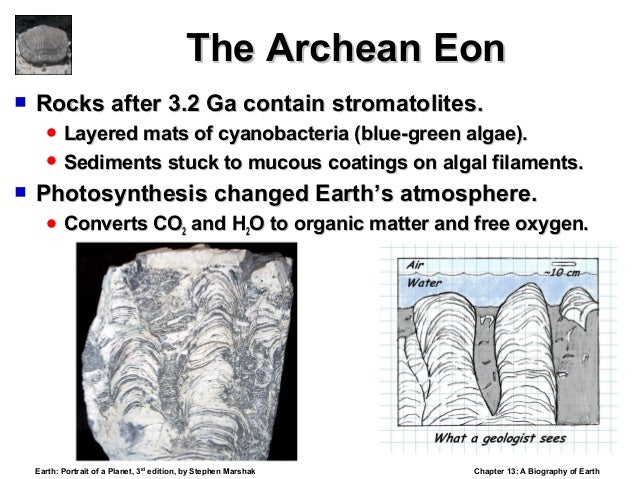 Op ch13 lecture_earth3, Understanding of Earth history,