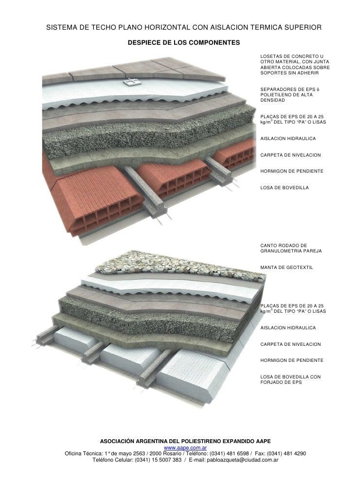 Opciones de aislamiento t rmico de cubiertas - Tipos de aislamiento termico ...