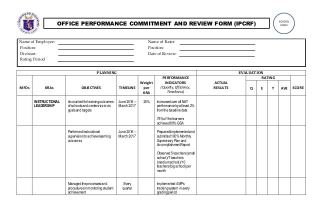 PLANNING EVALUATION MFOs KRAs OBJECTIVES TIMELINE Weight per KRA PERFORMANCE INDICATORS (Quality, Efficiency, Timeliness) ...