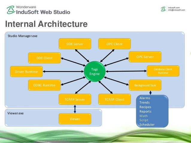 Webinar: OPC UA Clients on Linux Systems with InduSoft Web