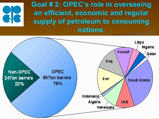 organization of petroleum exporting countries essay The organisation of the petroleum exporting countries (opec) is a permanent,  intergovernmental organization, created in 1960 by iran, iraq,.