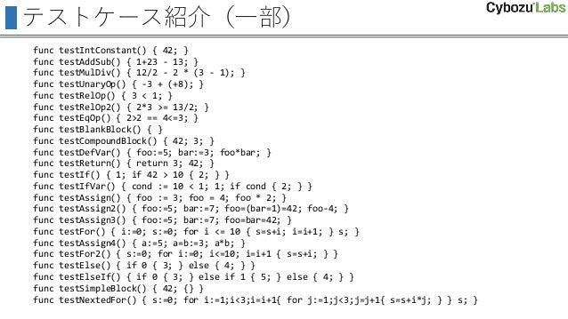 テストケース紹介(一部) func testIntConstant() { 42; } func testAddSub() { 1+23 - 13; } func testMulDiv() { 12/2 - 2 * (3 - 1); } fun...