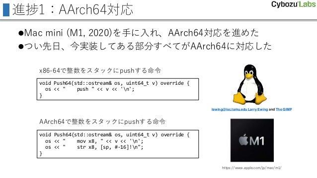 進捗1:AArch64対応 Mac mini (M1, 2020)を手に入れ、AArch64対応を進めた つい先日、今実装してある部分すべてがAArch64に対応した lewing@isc.tamu.edu Larry Ewing and ...