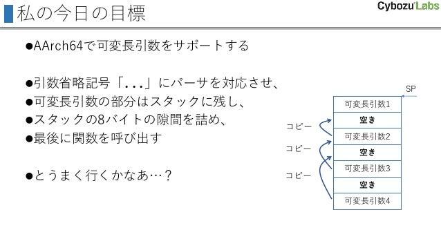 私の今日の目標 AArch64で可変長引数をサポートする 引数省略記号「...」にパーサを対応させ、 可変長引数の部分はスタックに残し、 スタックの8バイトの隙間を詰め、 最後に関数を呼び出す とうまく行くかなあ…? 可変長引数1 ...