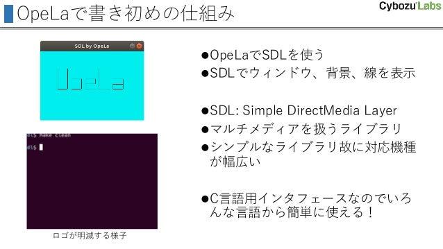 OpeLaで書き初めの仕組み OpeLaでSDLを使う SDLでウィンドウ、背景、線を表示 SDL: Simple DirectMedia Layer マルチメディアを扱うライブラリ シンプルなライブラリ故に対応機種 が幅広い C言...